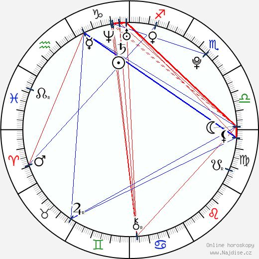 Leon Jackson wikipedie wiki 2018, 2019 horoskop