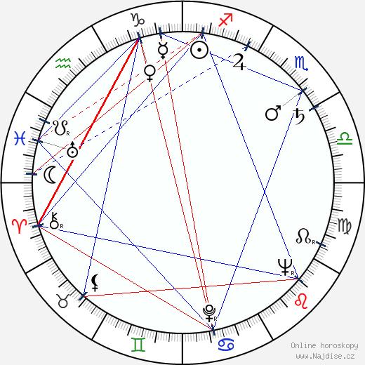 Leon Niemczyk wikipedie wiki 2017, 2018 horoskop