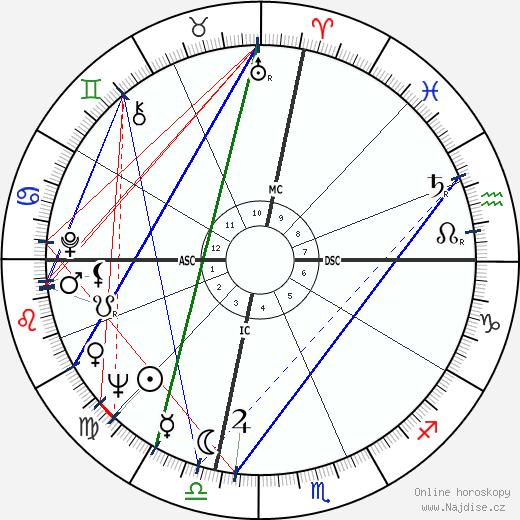 Leon Rooke wikipedie wiki 2018, 2019 horoskop