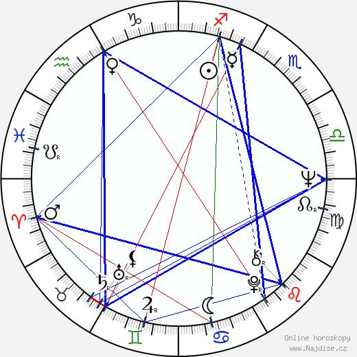 Leon Russom wikipedie wiki 2020, 2021 horoskop