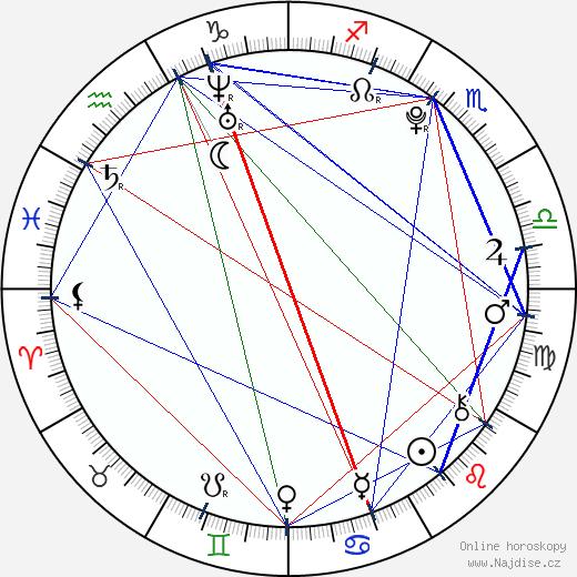 Leon Thomas III wikipedie wiki 2019, 2020 horoskop