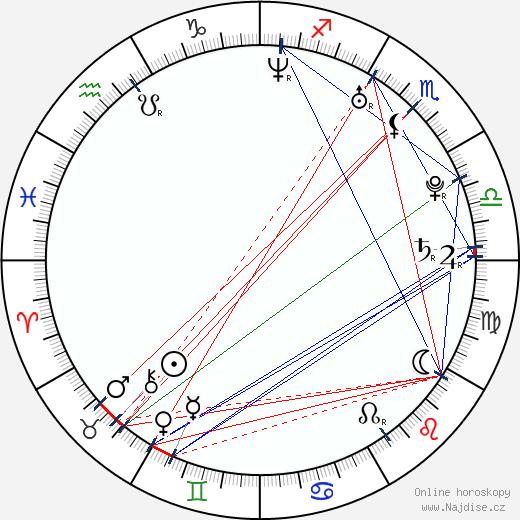 Leona Černá wikipedie wiki 2018, 2019 horoskop