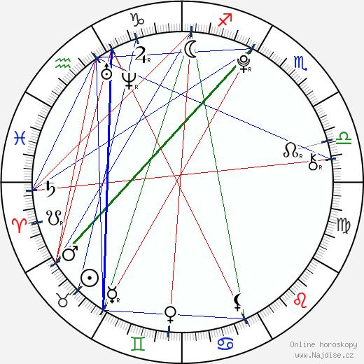 Leonard Hädler Stirský wikipedie wiki 2018, 2019 horoskop