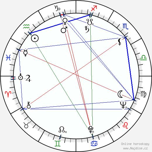 Leonard Jackson wikipedie wiki 2018, 2019 horoskop