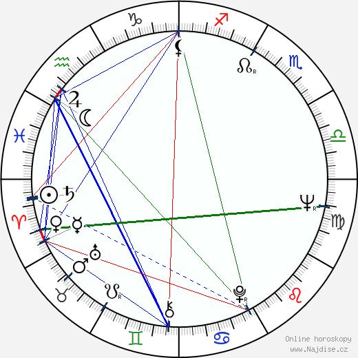 Leonard Stern wikipedie wiki 2018, 2019 horoskop