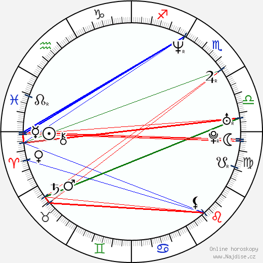 Leontien van Moorsel wikipedie wiki 2017, 2018 horoskop