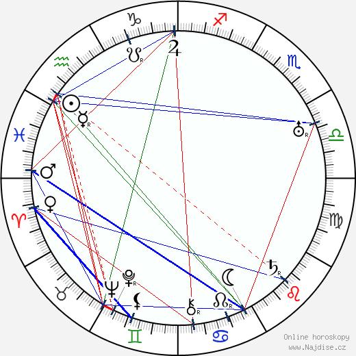 Leontine Sagan wikipedie wiki 2018, 2019 horoskop