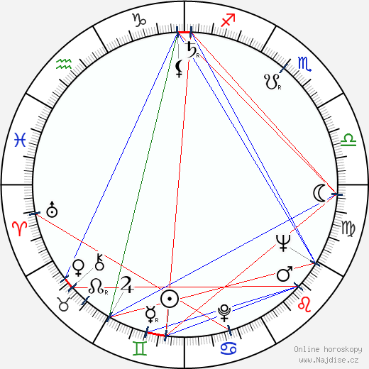 Leopold Franc wikipedie wiki 2017, 2018 horoskop