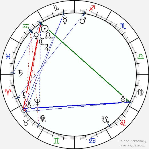 Leopolda Dostalová wikipedie wiki 2020, 2021 horoskop