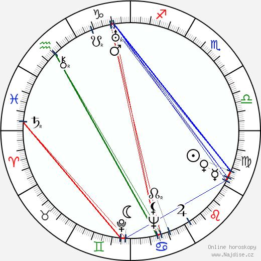 Leslie Bradley wikipedie wiki 2019, 2020 horoskop
