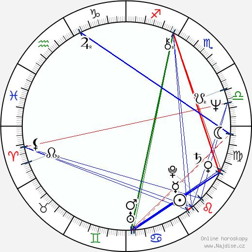 Leslie Easterbrook wikipedie wiki 2017, 2018 horoskop