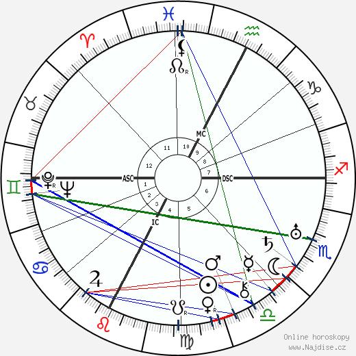 Leslie Frost wikipedie wiki 2020, 2021 horoskop