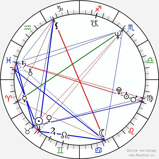 Leslie Hope wikipedie wiki 2019, 2020 horoskop