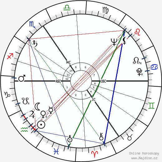 Leslie Nielsen wikipedie wiki 2018, 2019 horoskop