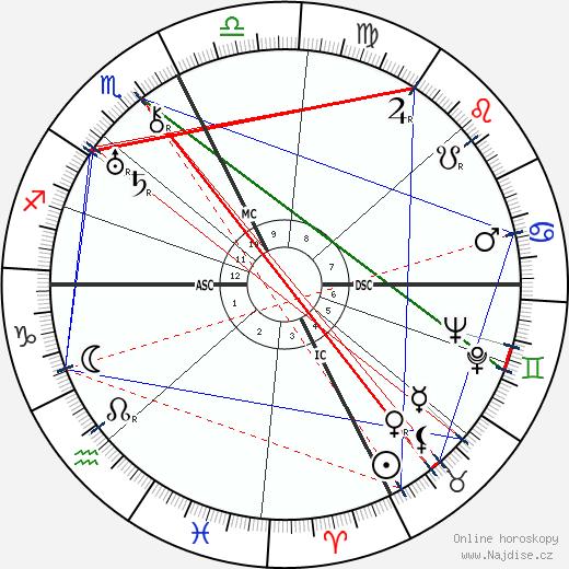 Lester Pearson wikipedie wiki 2018, 2019 horoskop