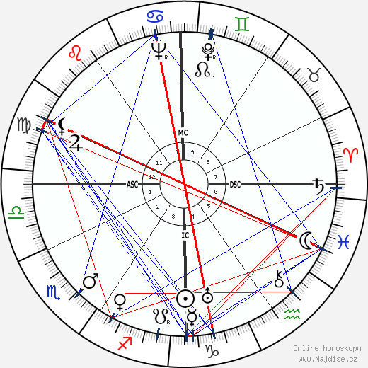 Lew Ayres wikipedie wiki 2017, 2018 horoskop