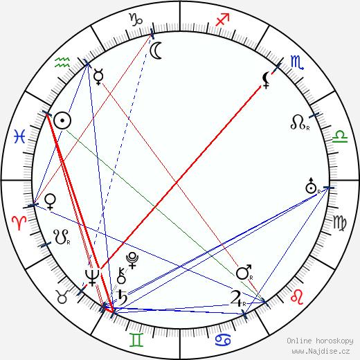 Lew Cody wikipedie wiki 2018, 2019 horoskop