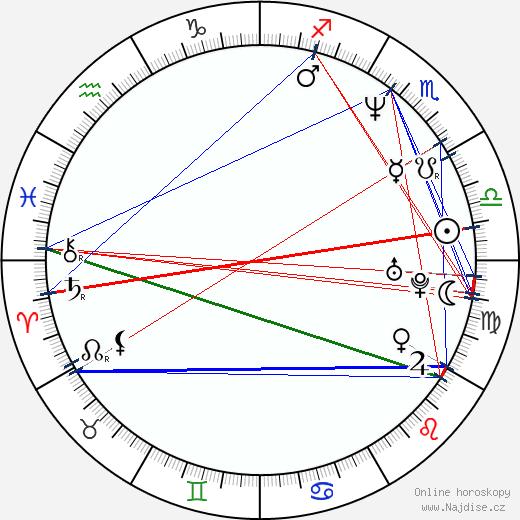 Lew Temple wikipedie wiki 2020, 2021 horoskop