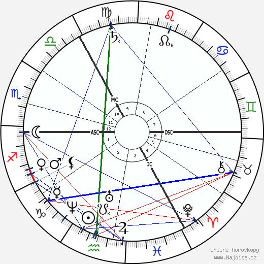 Lewis Carroll wikipedie wiki 2019, 2020 horoskop