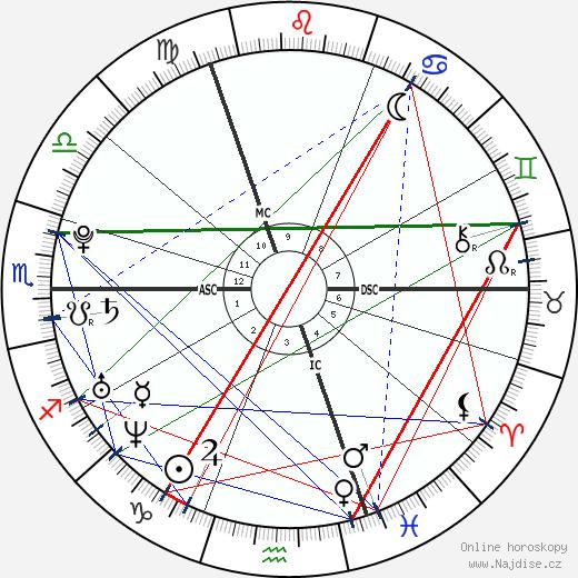 Lewis Hamilton wikipedie wiki 2018, 2019 horoskop