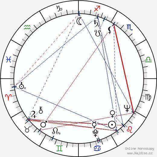 Li Ka-shing wikipedie wiki 2018, 2019 horoskop