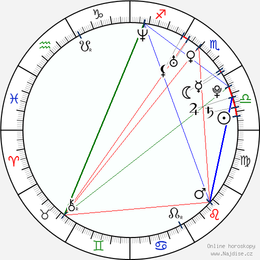 Li Xiaolu wikipedie wiki 2017, 2018 horoskop