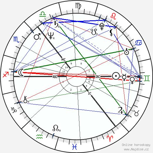 Liam Neeson wikipedie wiki 2017, 2018 horoskop