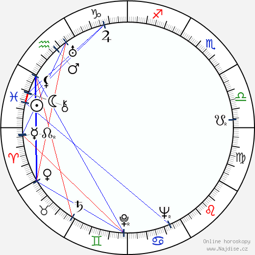 Liam O'Brien wikipedie wiki 2017, 2018 horoskop