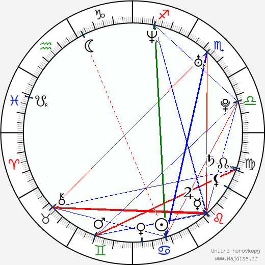 Liam O'Connor wikipedie wiki 2018, 2019 horoskop