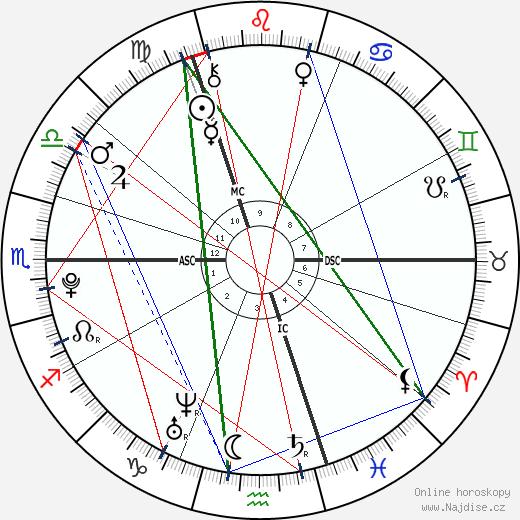 Liam Payne wikipedie wiki 2019, 2020 horoskop