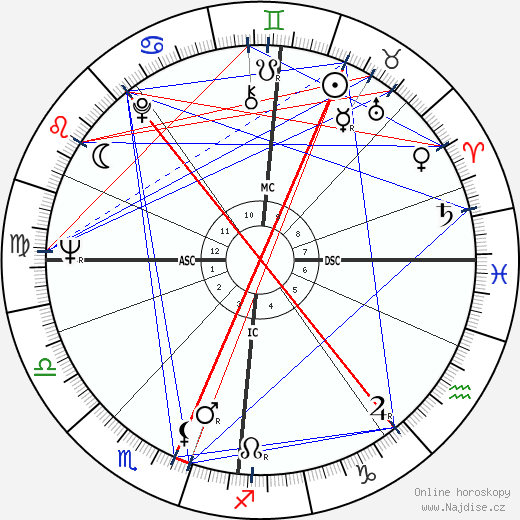 Liana Kaarina Leskinen wikipedie wiki 2017, 2018 horoskop
