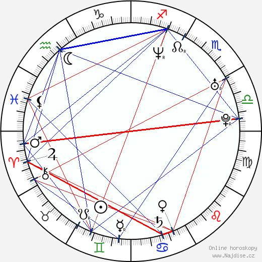 Liberto Rabal wikipedie wiki 2018, 2019 horoskop