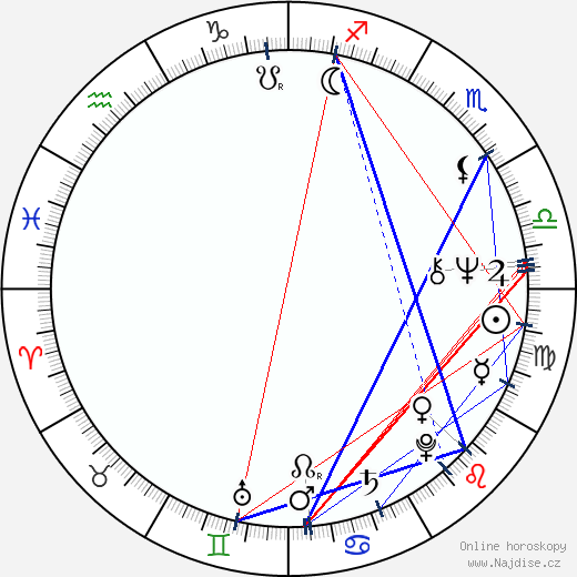 Libuša Trutzová wikipedie wiki 2018, 2019 horoskop