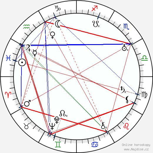 Lidia Quaranta wikipedie wiki 2018, 2019 horoskop