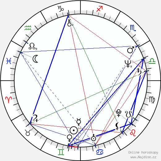 Lidija Bobrova wikipedie wiki 2018, 2019 horoskop