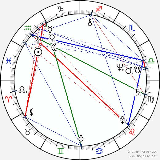 Liisa Helminen wikipedie wiki 2017, 2018 horoskop