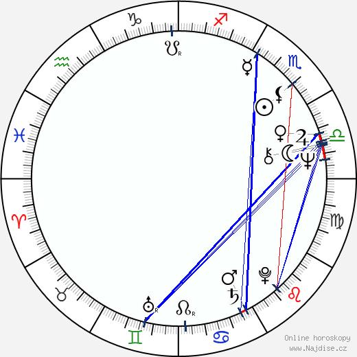 Liisa Paatso wikipedie wiki 2019, 2020 horoskop