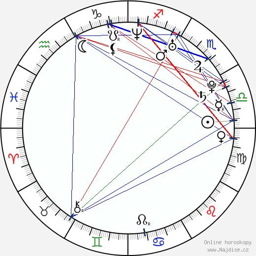 Lil' Wayne wikipedie wiki 2018, 2019 horoskop