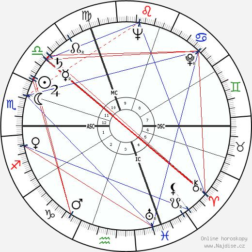 Liliane Bettencourt wikipedie wiki 2019, 2020 horoskop