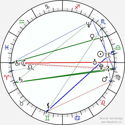 Lilith Stabs wikipedie wiki 2018, 2019 horoskop
