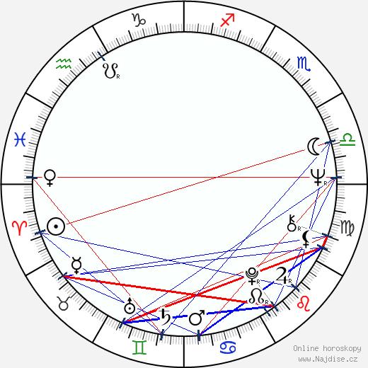 Lilith Ungerer wikipedie wiki 2018, 2019 horoskop