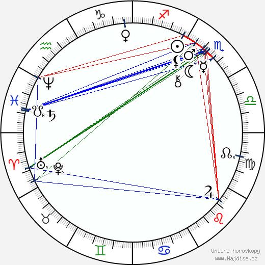Lilli Lehmann wikipedie wiki 2018, 2019 horoskop