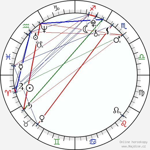 Lily Jackson wikipedie wiki 2018, 2019 horoskop
