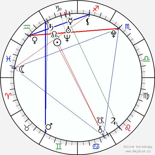 Lily LaBeau wikipedie wiki 2017, 2018 horoskop