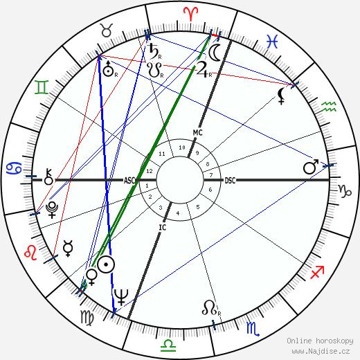Lily Tomlin wikipedie wiki 2020, 2021 horoskop