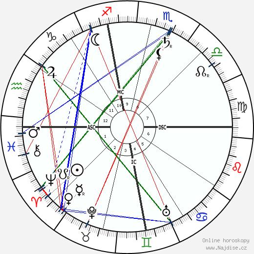 Lincoln Steffens wikipedie wiki 2017, 2018 horoskop
