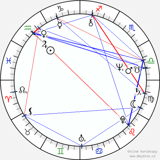 Linda Bassett wikipedie wiki 2018, 2019 horoskop