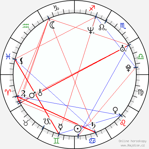 Linda Cardellini wikipedie wiki 2019, 2020 horoskop