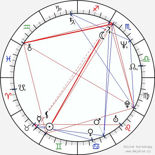 Linda Emond wikipedie wiki 2020, 2021 horoskop