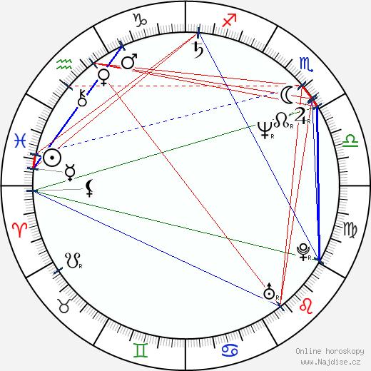 Linda Fiorentino wikipedie wiki 2019, 2020 horoskop